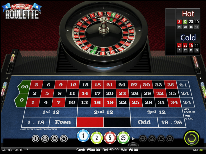 how to beat online casino roulette