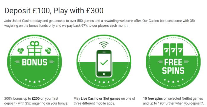 unibet-casino-welcome-bonus