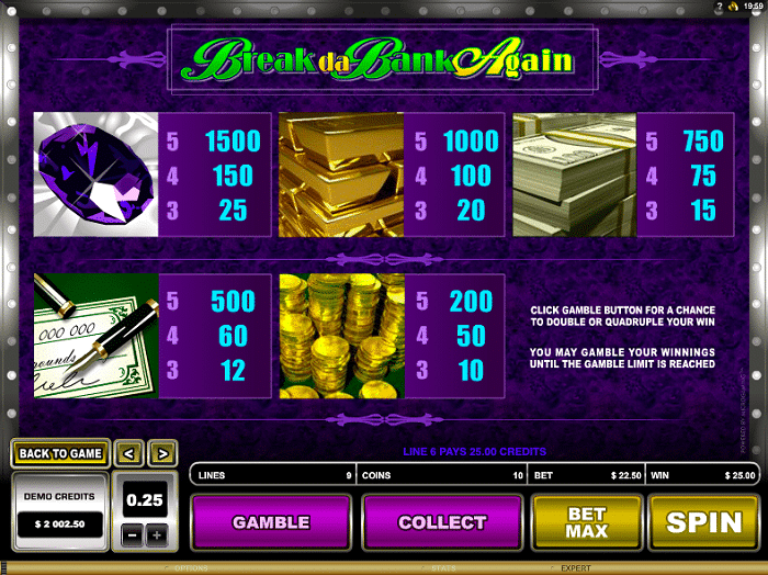 Break da Bank Again Bonus Gamble Game