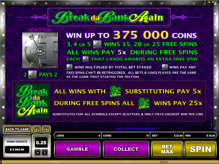 Break da Bank Again Free Spins and Scatter Symbol