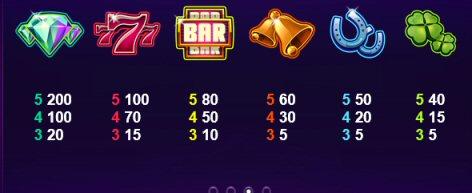 Joker Pro Slot Symbols