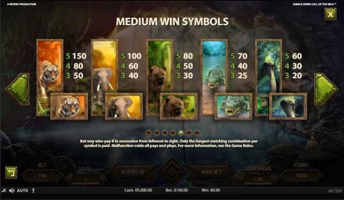 Jungle Spirit Slot Symbols