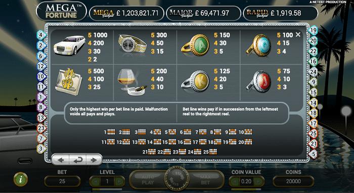 Mega Fortune Slot Symbols