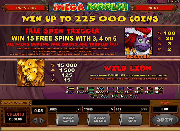 Mega Moolah Slot Wilds