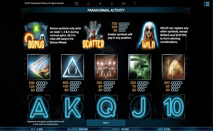 paranormal activity symbols