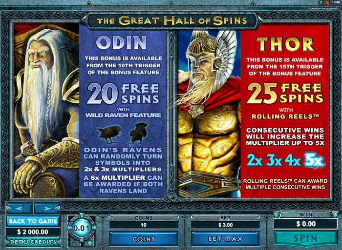 Thunderstruck 2 - Odin and Thor Bonus Games