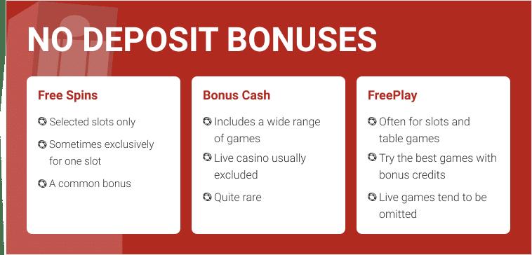 types of no deposit bonuses